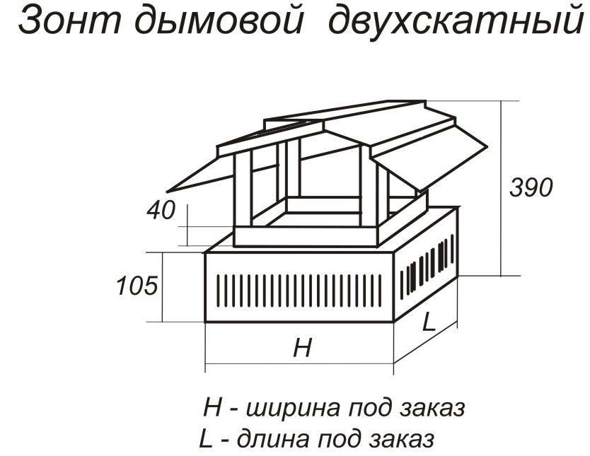 Чертежи и размеры туалета на даче своими руками Чертежи